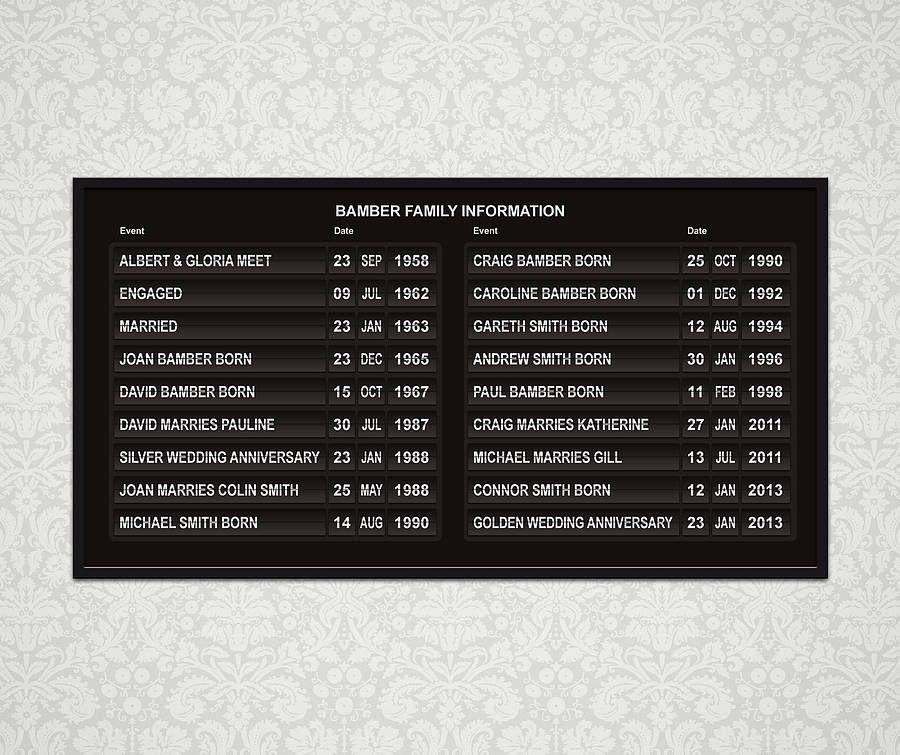 Best Departure Board Images On   Bespoke Furniture