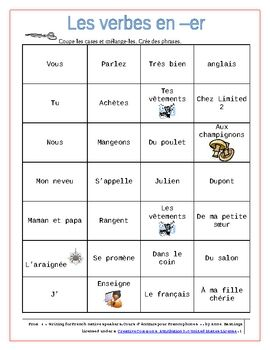 French Conjugation of -er verbs | The verb, French and United states