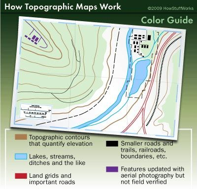 Topographic Map Symbols For Kids My Blog