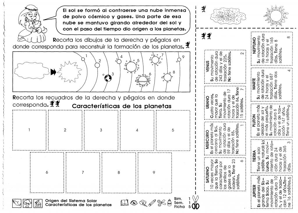Origen Del Sistema Solar Características De Los Planetas 5to Grado Sistema Solar Science Solar System Y Teaching Science