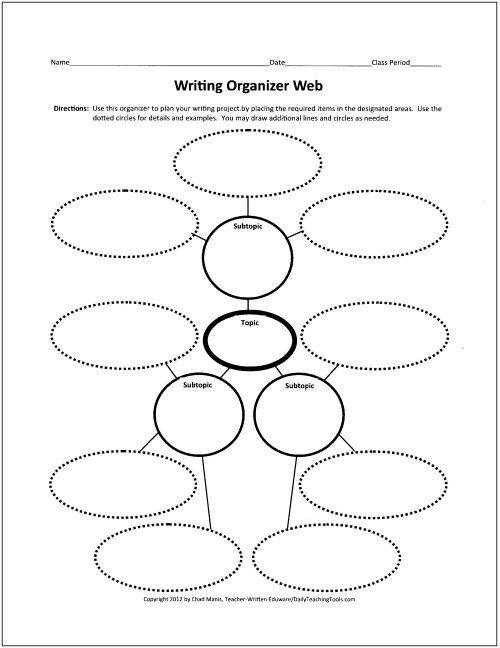 004 These free graphic organizers include webs for preparing