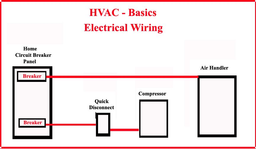 Hvac Electrical Wiring - Today Wiring Schematic Diagram on