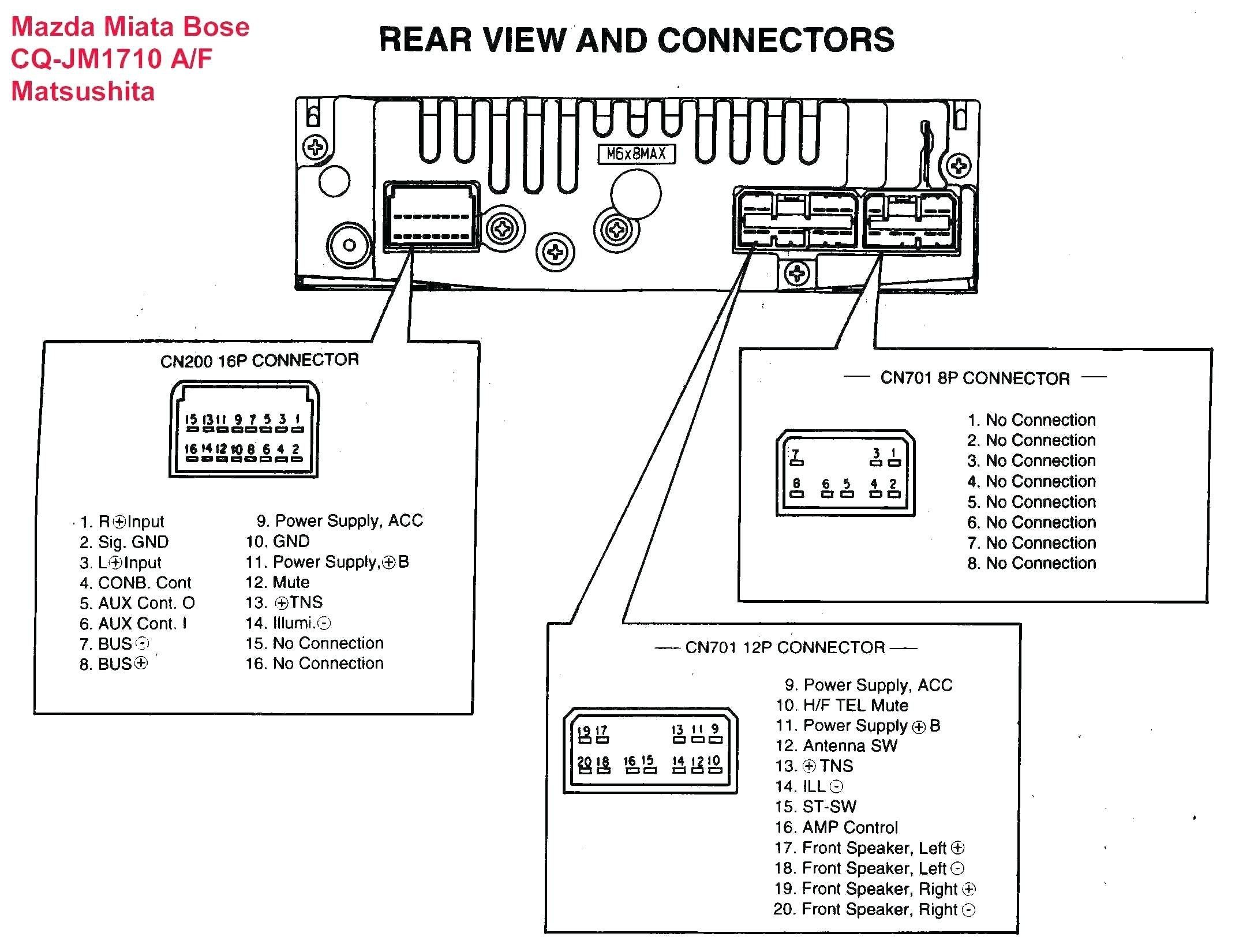 New Bmw E46 Pdc Wiring Diagram in 2020 | Electrical diagram, Trailer wiring  diagram, Car stereo systems