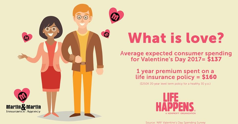 Lifeinsurance Is A Pretty Sweet Gift To Give This Valentines