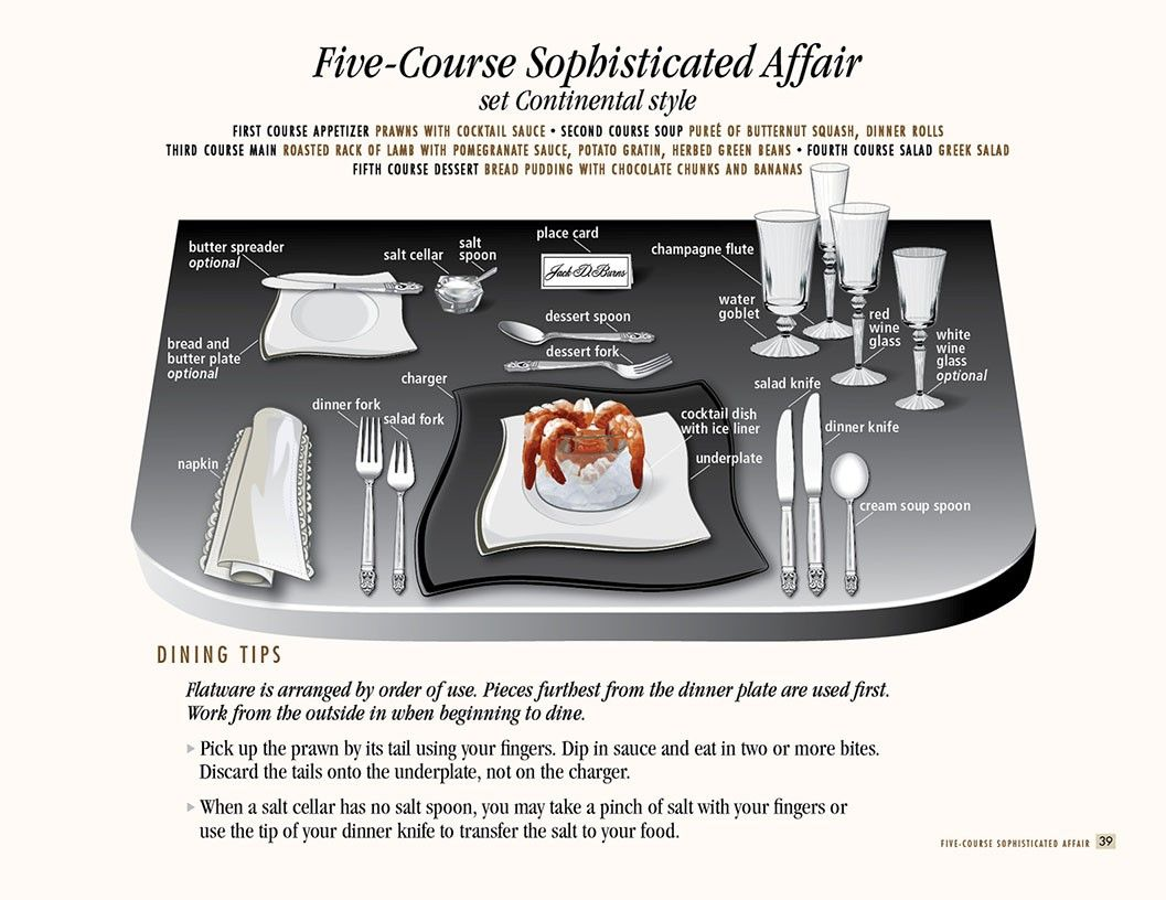 one of 14 table setting diagrams from which fork do i use easy to follow cheat sheets with clear labeling dining dos and don ts below each diagram  [ 1057 x 816 Pixel ]