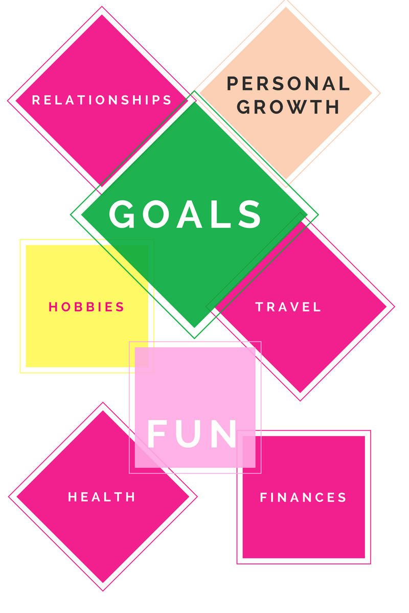 25 Vision Board Templates To Map Out Your Dream Goals Vision Board Printables Vision Board Template Kids Vision Board