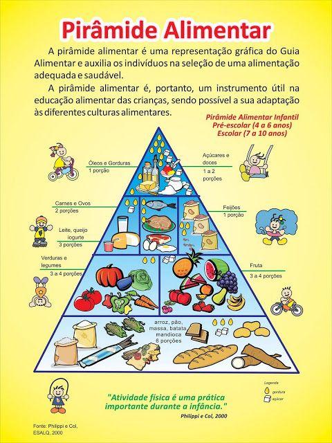 Brinque Aprenda Piramide Alimentar Infantil Com Imagens