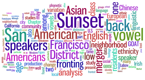 Make A Wordle Of The Dissertation If Nothing Else Keepsake For Myself Word Writing Tips Alison Miller
