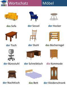 deutsch lernen wortschatz mobel english class learn english german grammar