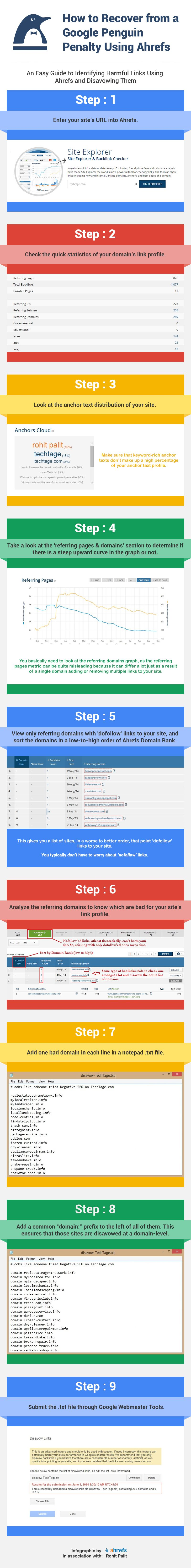 How to recover from a Google #Penguin Penalty using Ahrefs