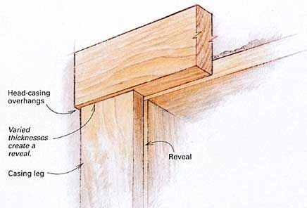Reveal Outer Part Of The Jamb Vivible In Door Or Window