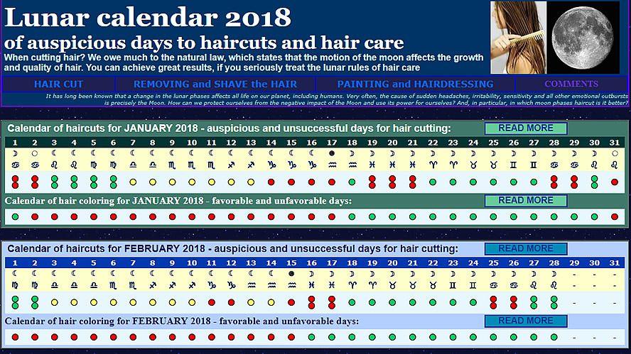 The Islamic Lunar Calendar Muslim Calendar Or Hijri Calendar And