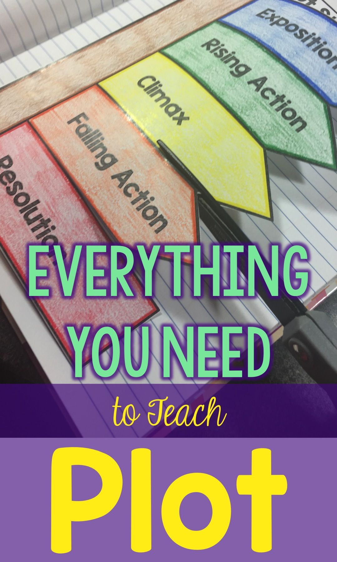 Everything You Need To Teach Plot