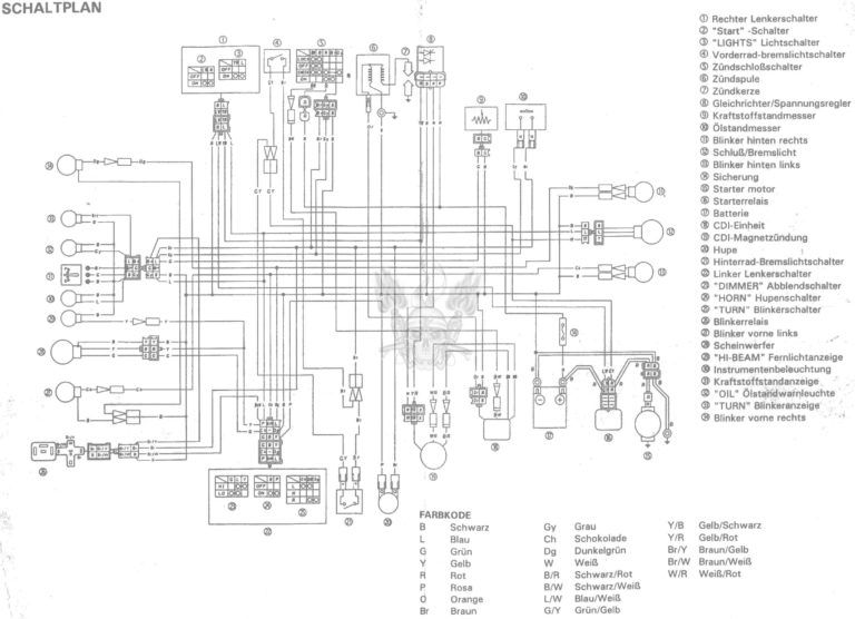 Unique Pride Mobility Scooter Wiring Diagram Best Of  With