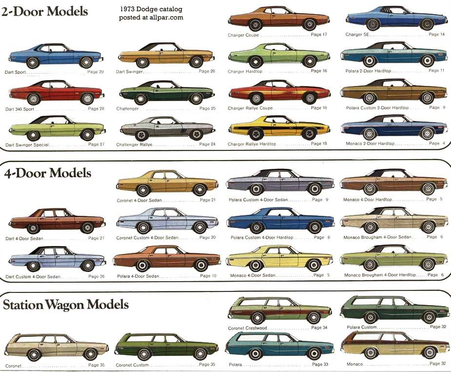 1973 dodge cars | 1/8 Scale Chrysler R/C Car Project | Pinterest ...
