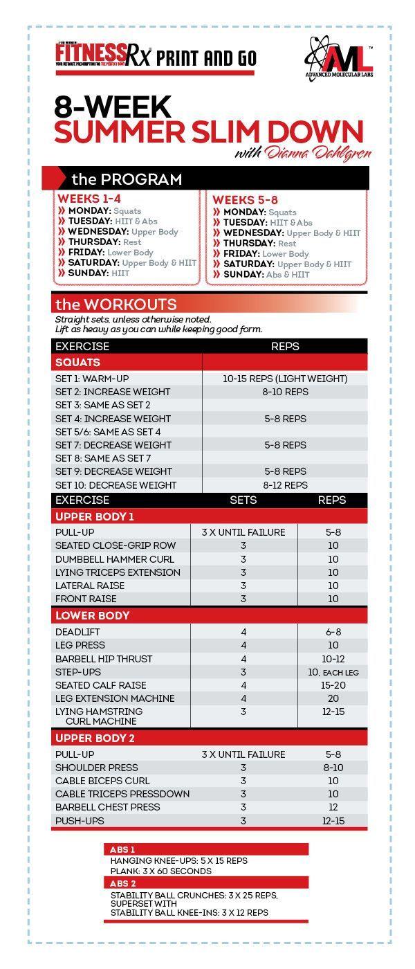 8 Week Summer Slim Down - A Total Body Transformation diet ...