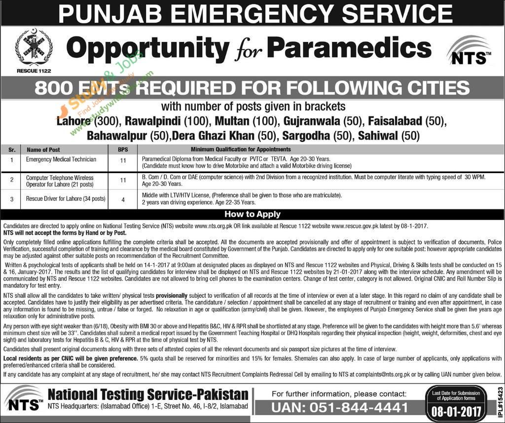 Various Jobs in Punjab Emergency Service 1122 Following Cities ...