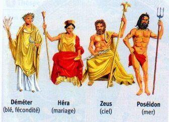 Les Dieux Grecs Dieux Grecs Dieux Poseidon Dieu