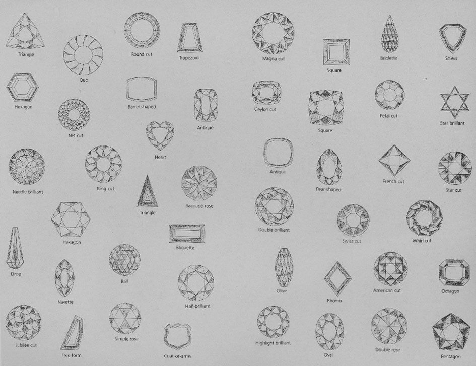 Gemstone Cuts And Shapes Chart Google Search