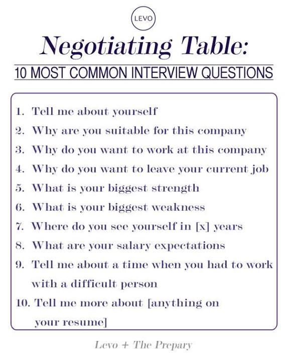 Negotiating Table Answer the 10 Most Common Interview Questions - resume questions