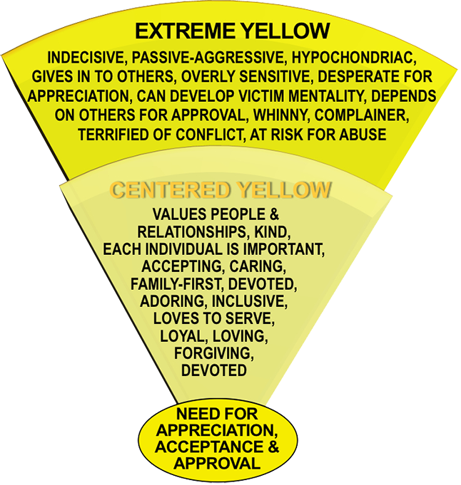 favorite color yellow heres what the best colors personality test says about - Pictures Of The Color Yellow