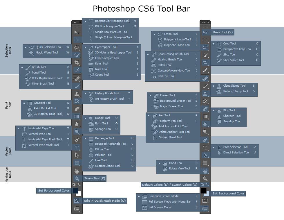 adobe CS 6 Toolbar design