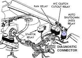 92a727e806448f60a8ffc16478ffb15e 1997 dodge ram 1500 google search my truck pinterest dodge,99 Dodge Ram Fuel Pump Wiring Diagram