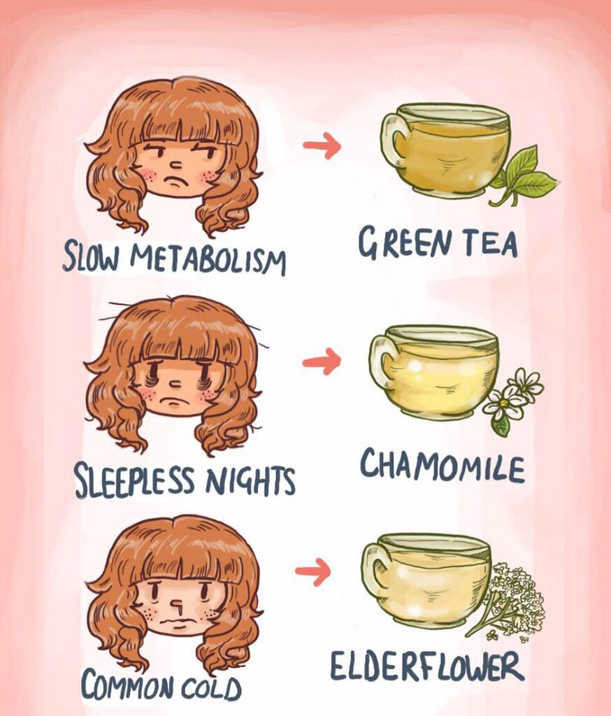 Tea- the natural healer pt 2