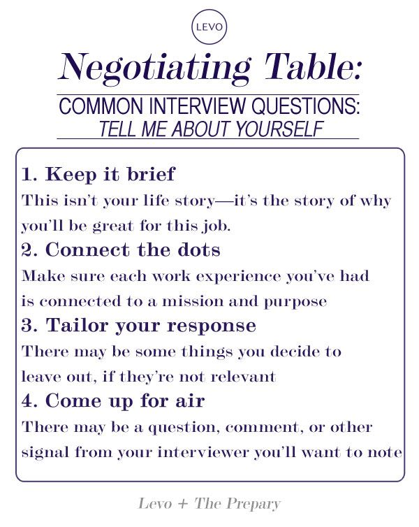 Negotiating Table Tell Me About Yourself Common interview - restaurant interview questions