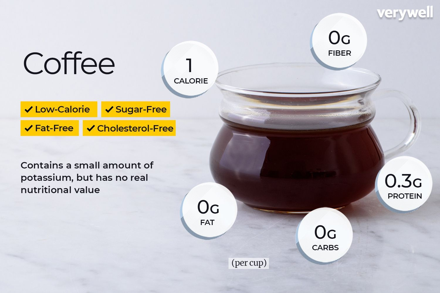 How Many Calories Does Black Coffee Have Without Sugar in