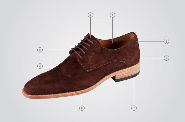 2ac0e161a61 Partes del zapato. Guante