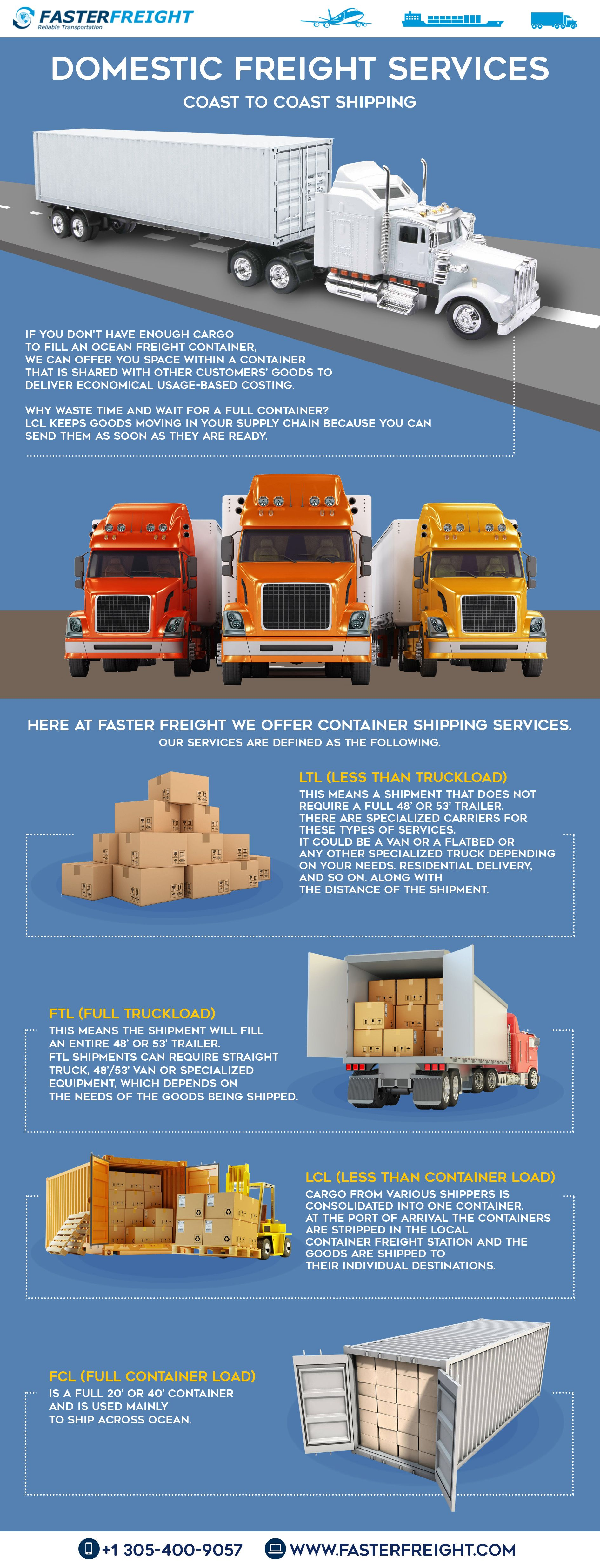 Need Faster Delivery For Your Ftl Full Truckload And Ltl Less Than Truckload Shipments We Provide Flexible A Ocean Freight Logistics Management Ftl Ships