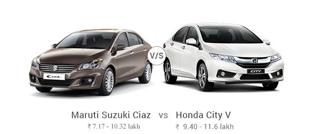 CarCrox: Buy and Sell Used Cars in India, Upcoming Cars 2016, New Cars 2016, Top Selling Cars in India 2016
