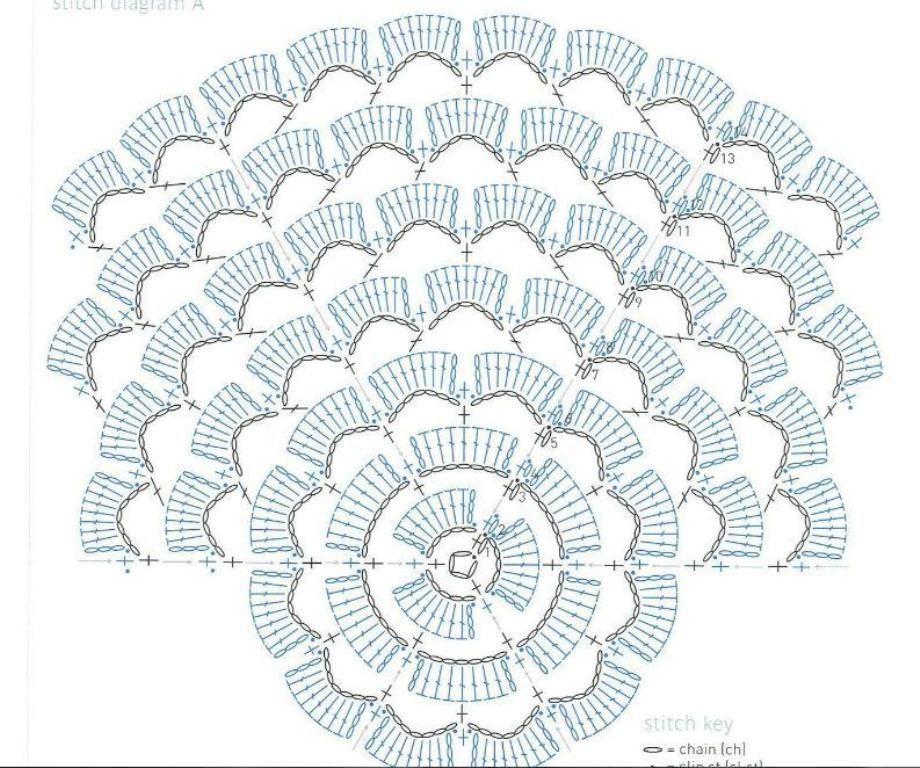 Tunica Manton Belleza en Crochet - Patrones Crochet | Ganchillo ...
