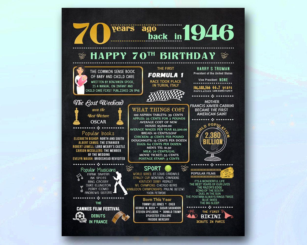 70th Birthday Sign Chalkboard Poster Back In 1946 Por Sportbirthday