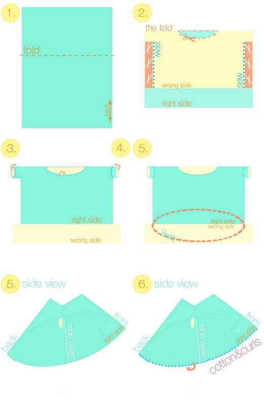 Tapered rectangle top tutorial | Sewing | Pinterest | Costura ...
