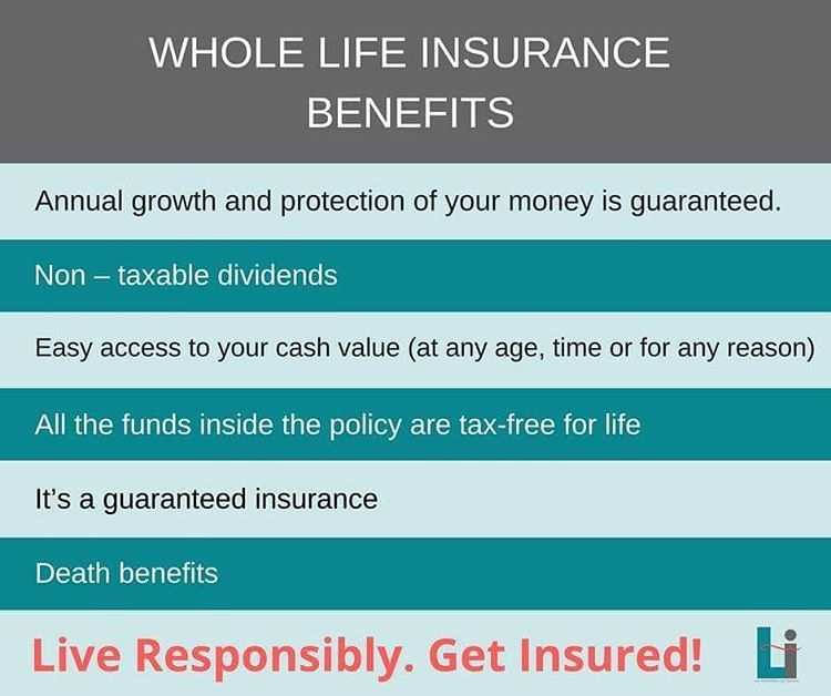 Benefits of having a Whole Life Insurance. #insurance # ...