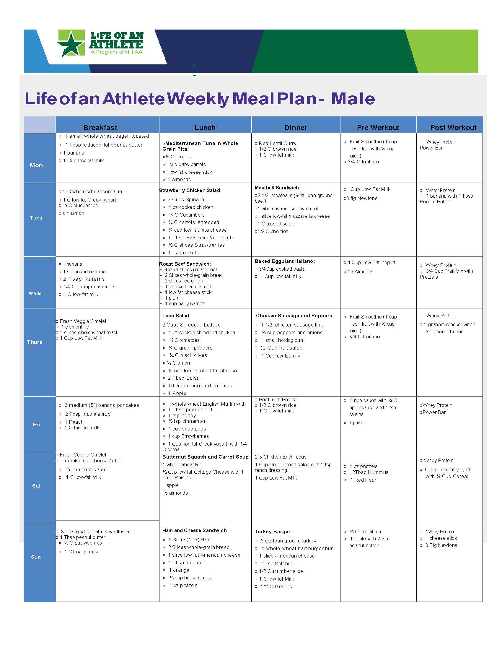 loa weekly meal plan for male athlete week 11 weekly meal plans