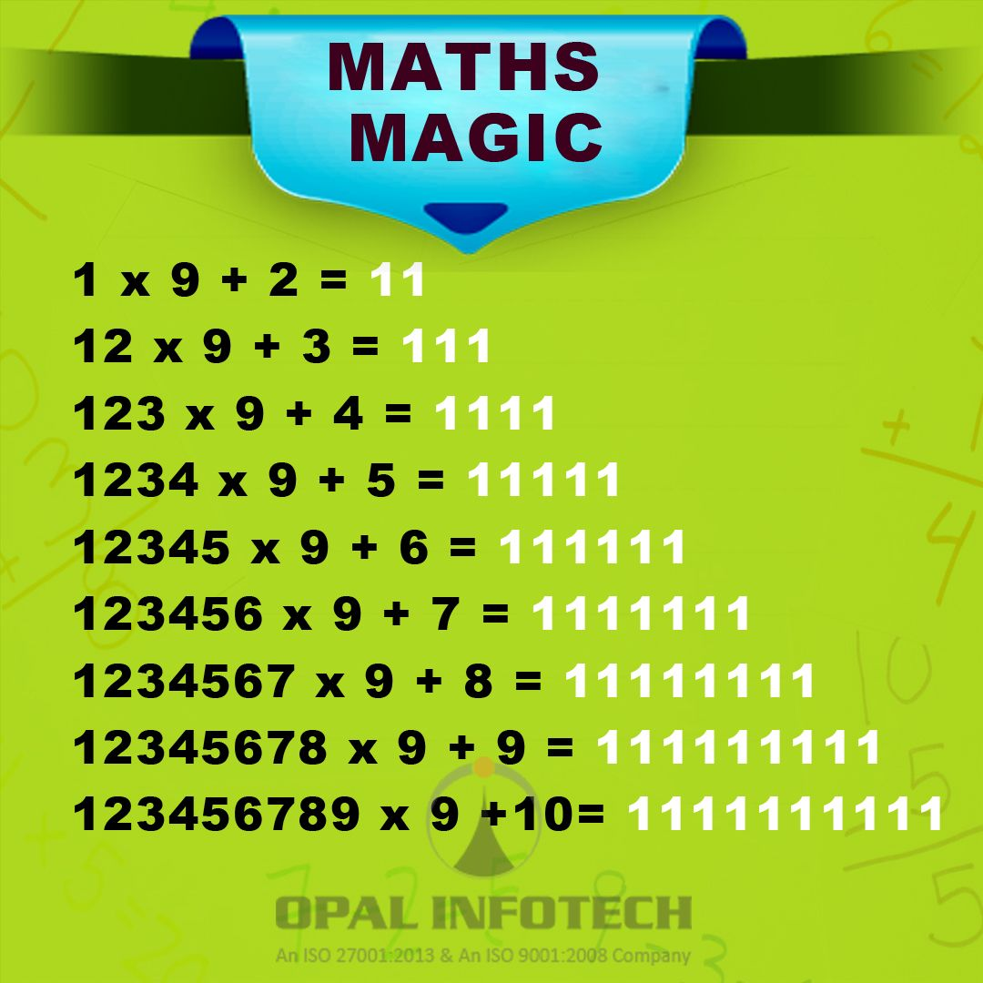 Brilliant isn't it? Share This Wonderful Maths Magic with