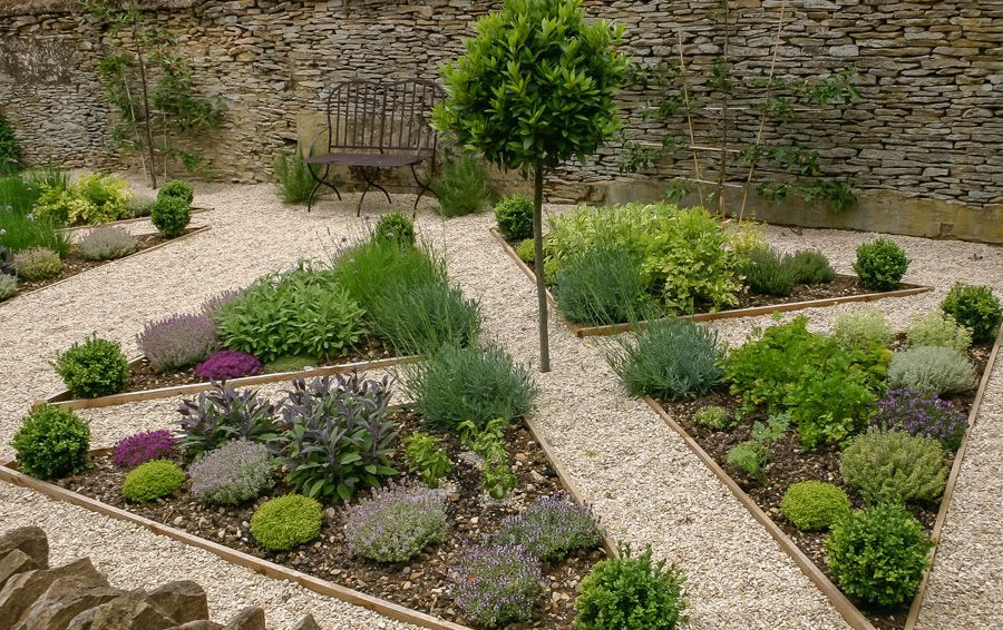 Formal Herb Garden Layout Google Search Gartendesign Ideen Krautergarten Drinnen Krautergarten Design