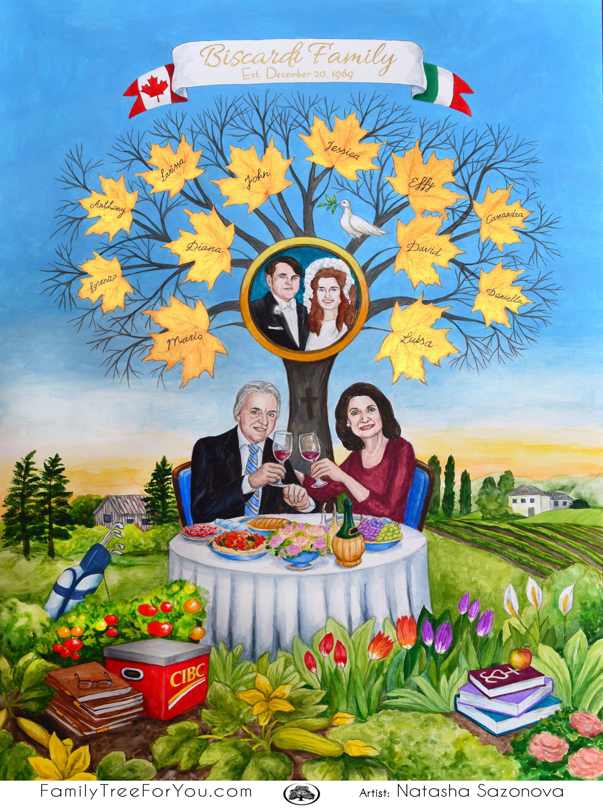 Family Tree Gift Gallery Examples Of Hand Painted Family Tree Illustrations In 2020 Golden Anniversary Gifts Family Tree Gift 50th Anniversary Gifts