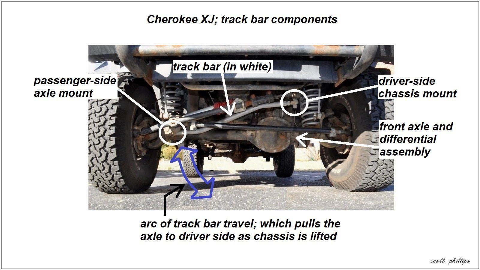 Awesome 1996 Jeep Cherokee Track Bar