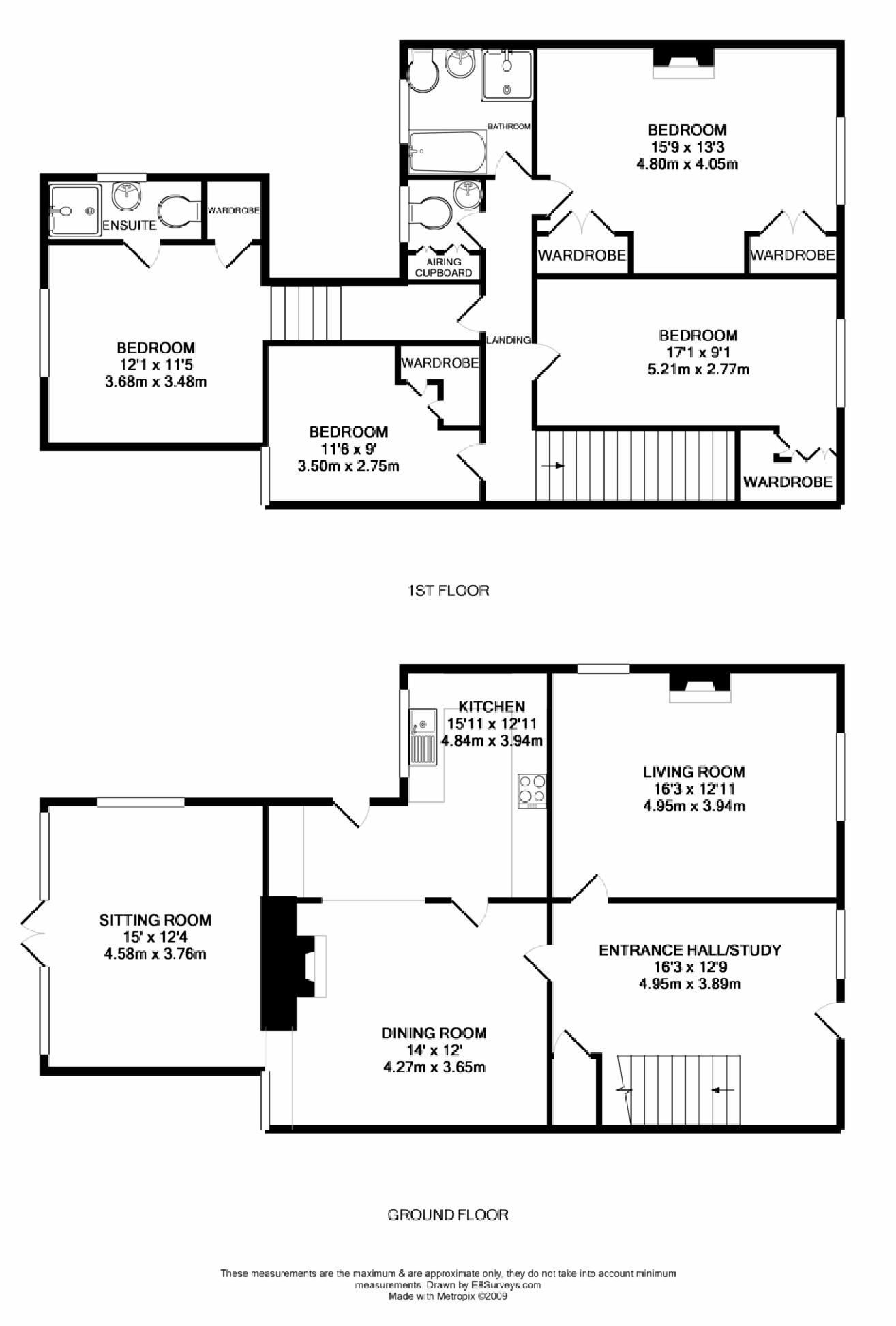 Barndominium Floor Plans To Make More Useful Area In Your