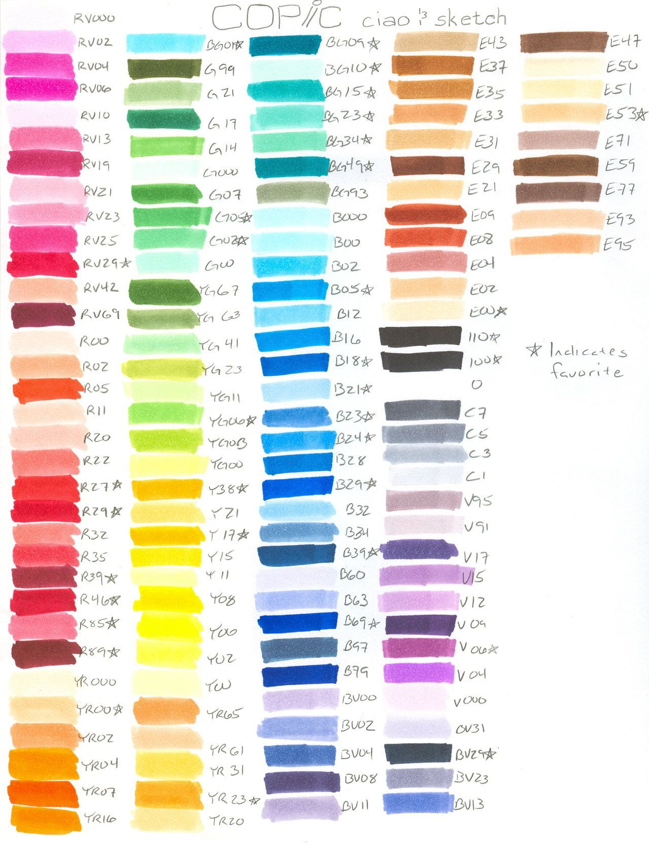 081010 Copic Markers by GillyPerkyGoth on DeviantArt Colors