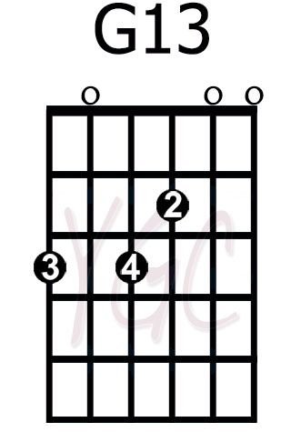 Pin by Greatone on chords | Pinterest | Guitar chords, Guitars and ...