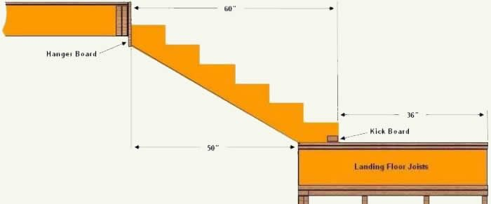 Best Calculating The Position Of The L Shaped Staircase 400 x 300