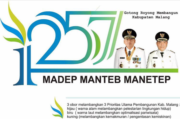 Penuh Makna Ini Arti Logo Hari Jadi Kabupaten Malang Ke 1257 Pelestarian Lingkungan Hidup Malang Lingkungan Hidup