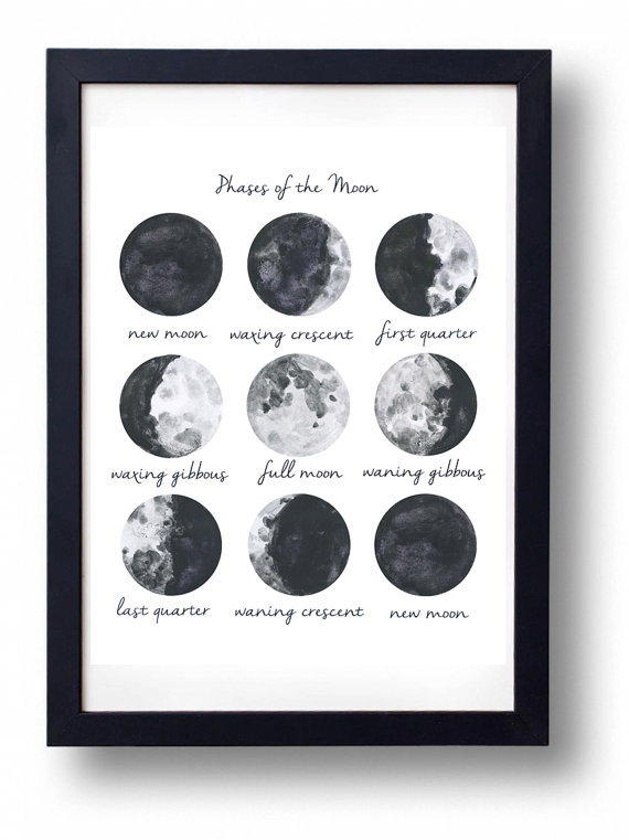 graphic relating to Printable Moon Phases identified as Moon Stages artwork Immediate Down load PRINTABLE cuadros