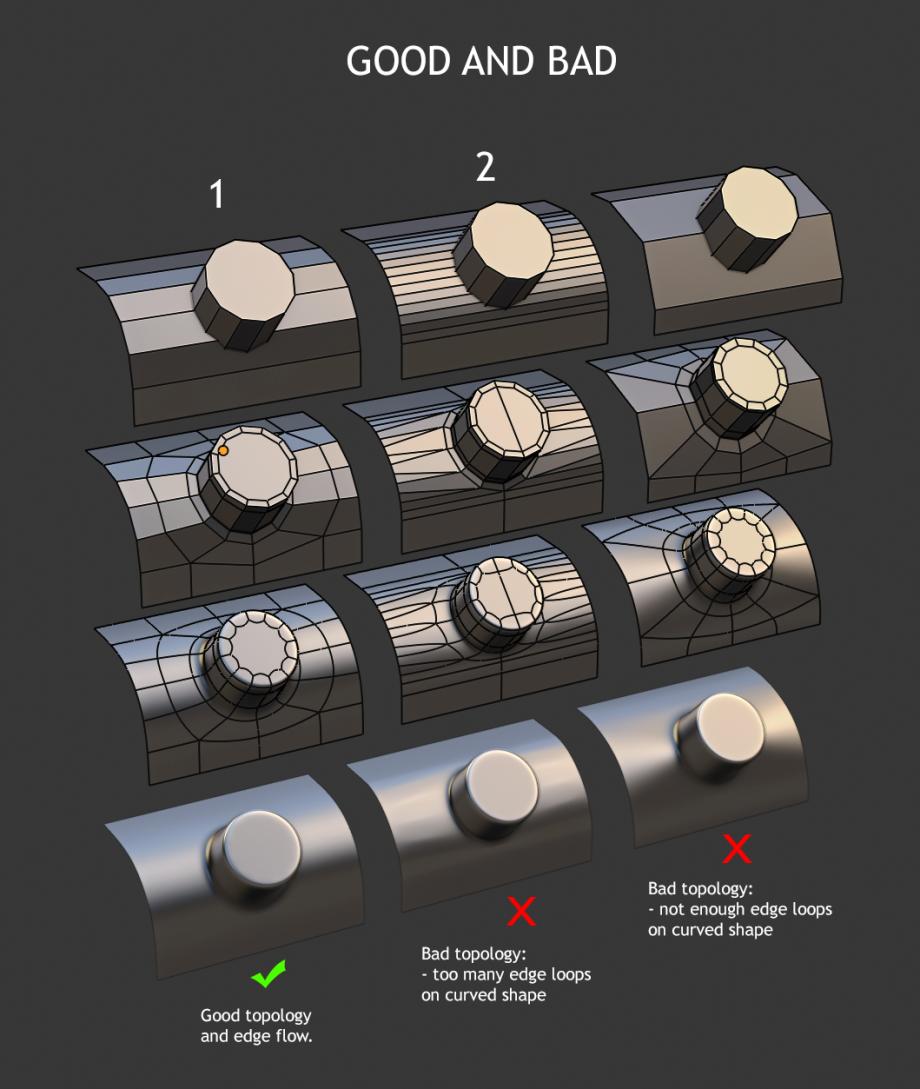 Blender model looks wrong in Unity3D
