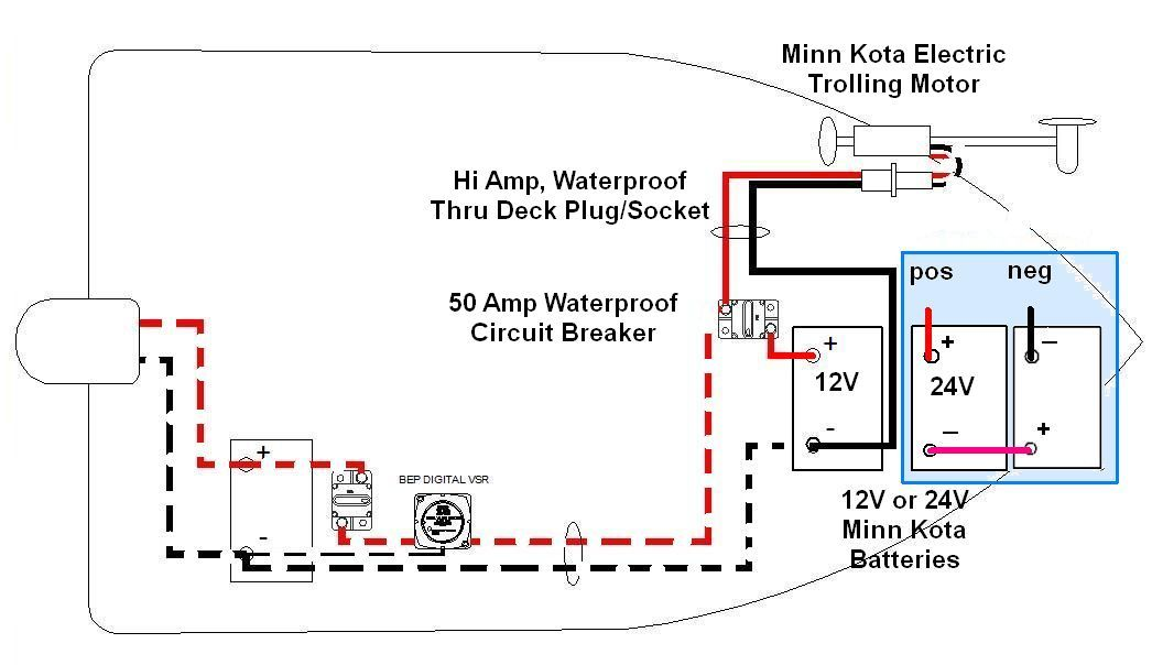 12v wiring diagram for boats trolling motor 12volt on-board battery charging system minnkota or motorguide xi5 electrictrolling ...